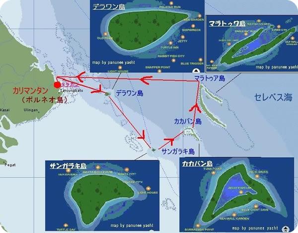 航海例3-1